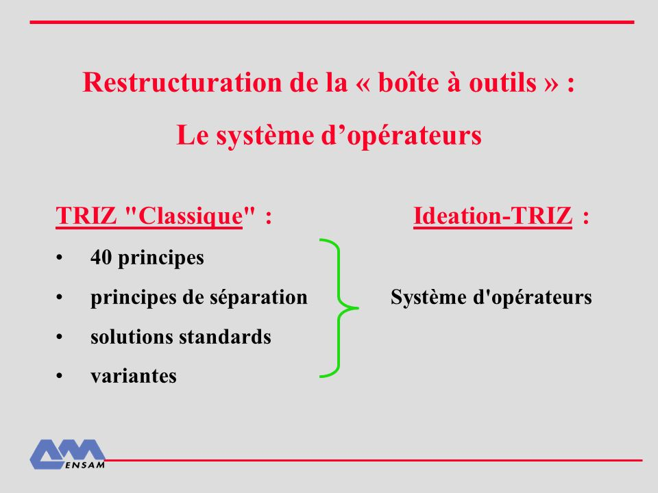 Restructuration de la « boîte à outils » : Le système dopérateurs TRIZ
