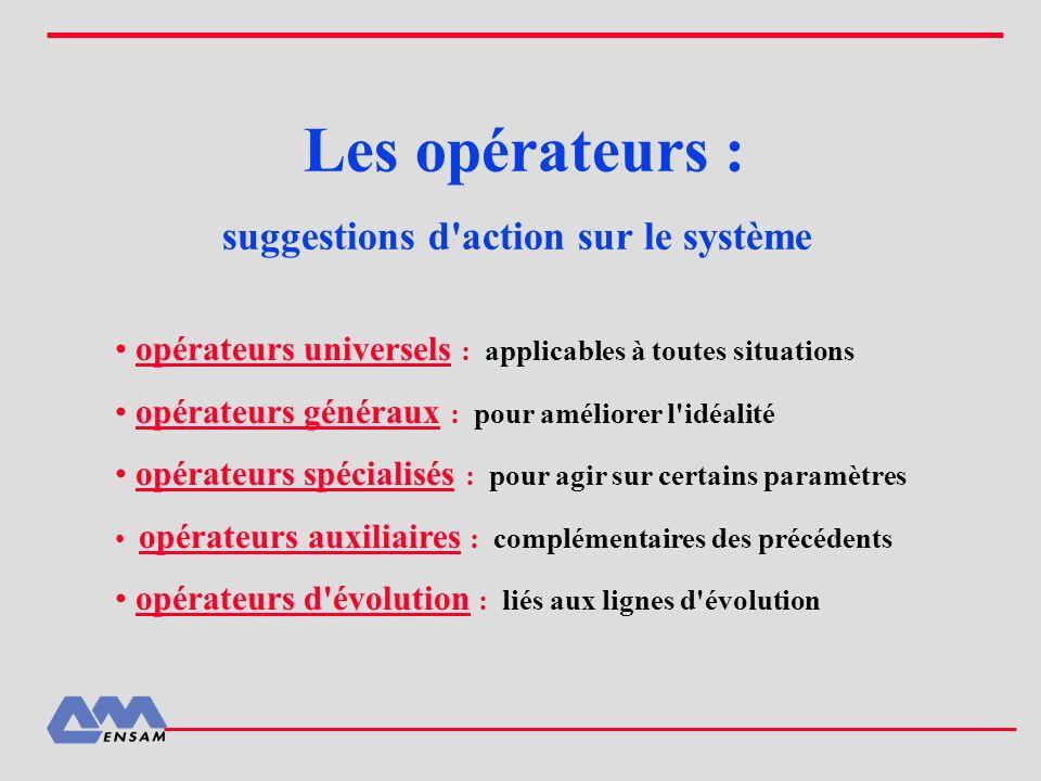 Les opérateurs : suggestions d'action sur le système opérateurs universels : applicables à toutes situations opérateurs généraux : pour améliorer l'id