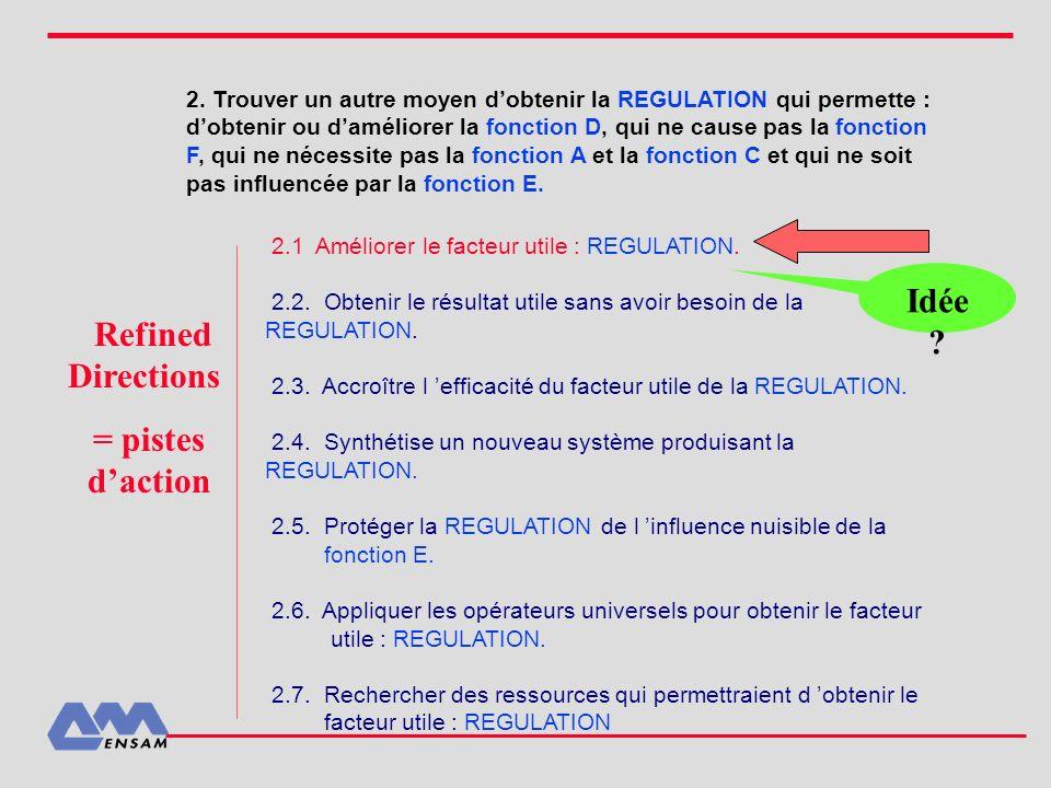 2.1 Améliorer le facteur utile : REGULATION. 2.2. Obtenir le résultat utile sans avoir besoin de la REGULATION. 2.3. Accroître l efficacité du facteur