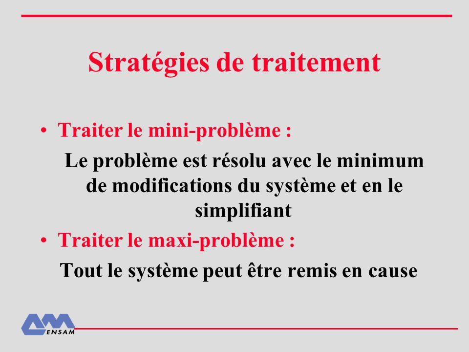 Stratégies de traitement Traiter le mini-problème : Le problème est résolu avec le minimum de modifications du système et en le simplifiant Traiter le