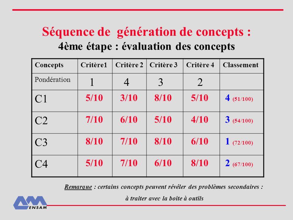 ConceptsCritère1Critère 2Critère 3Critère 4Classement Pondération 1 4 3 2 C1 5/10 3/10 8/10 5/10 4 (51/100) C2 7/10 6/10 5/10 4/10 3 (54/100) C3 8/10