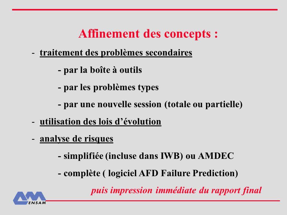 Affinement des concepts : - traitement des problèmes secondaires - par la boîte à outils - par les problèmes types - par une nouvelle session (totale