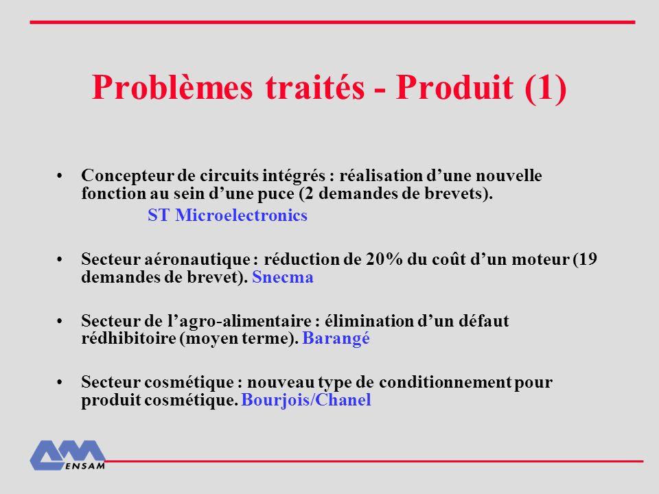 Problèmes traités - Produit (1) Concepteur de circuits intégrés : réalisation dune nouvelle fonction au sein dune puce (2 demandes de brevets). ST Mic