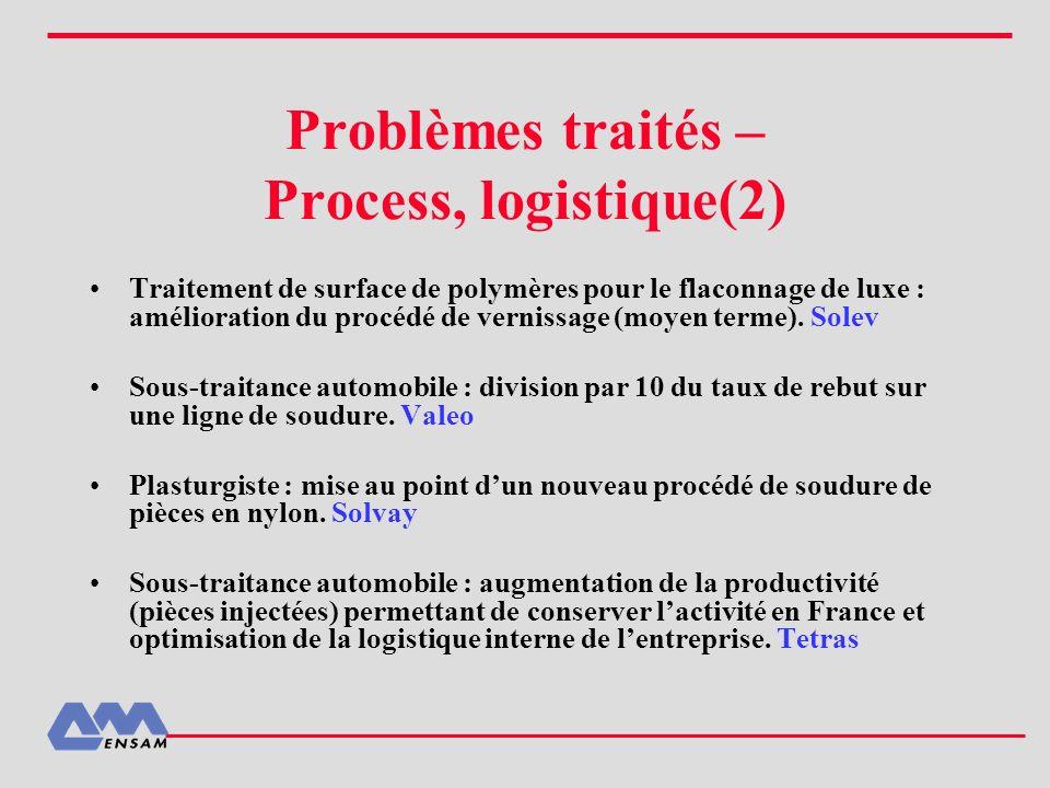 Problèmes traités – Process, logistique(2) Traitement de surface de polymères pour le flaconnage de luxe : amélioration du procédé de vernissage (moye