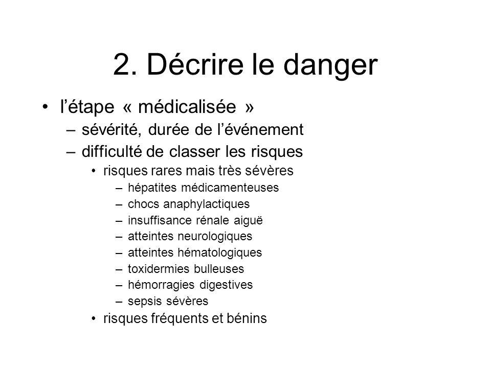 2. Décrire le danger létape « médicalisée » –sévérité, durée de lévénement –difficulté de classer les risques risques rares mais très sévères –hépatit