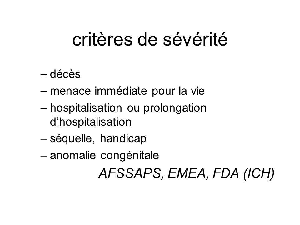 critères de sévérité –décès –menace immédiate pour la vie –hospitalisation ou prolongation dhospitalisation –séquelle, handicap –anomalie congénitale AFSSAPS, EMEA, FDA (ICH)