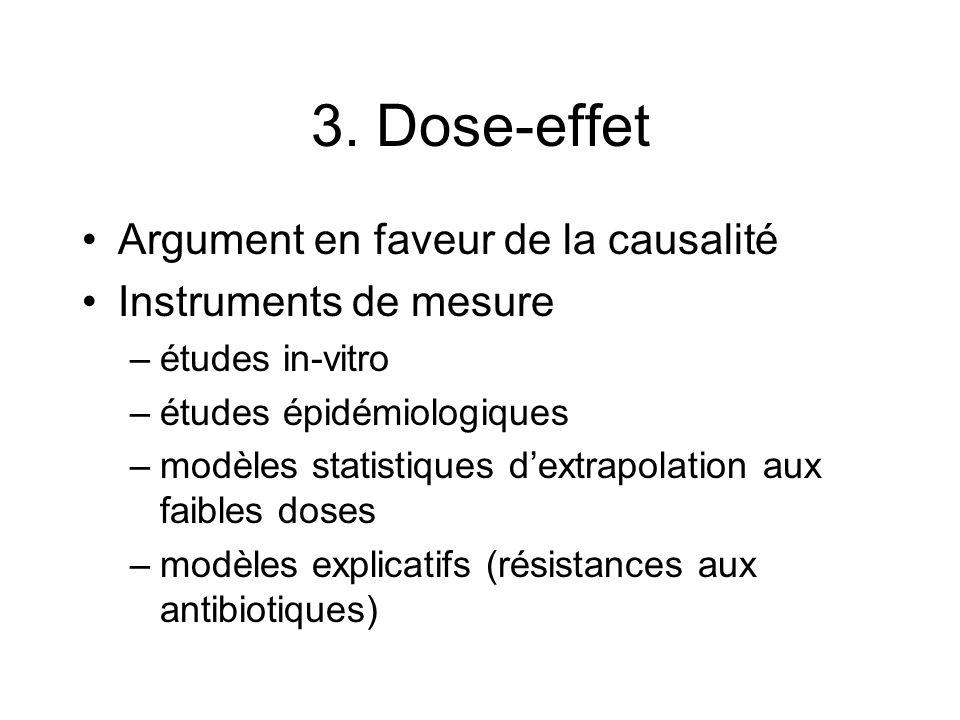 3. Dose-effet Argument en faveur de la causalité Instruments de mesure –études in-vitro –études épidémiologiques –modèles statistiques dextrapolation