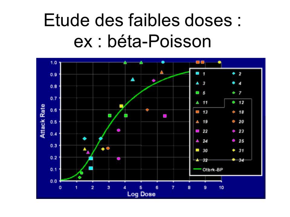 Etude des faibles doses : ex : béta-Poisson