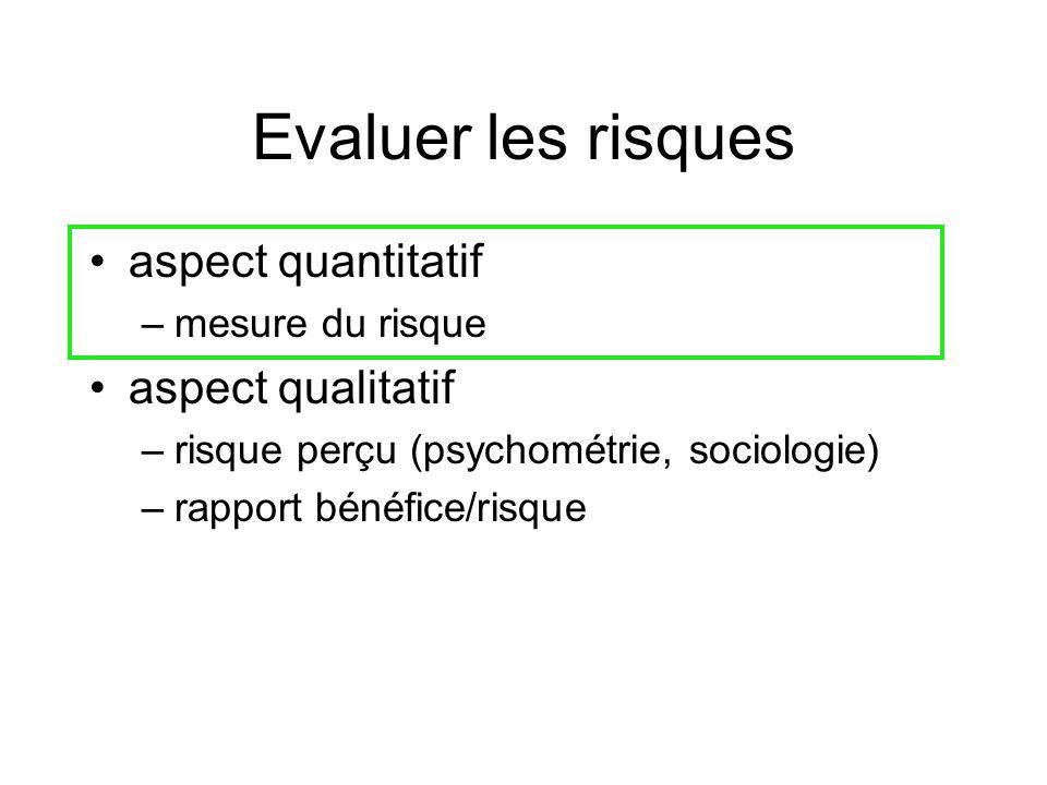 Evaluer les risques aspect quantitatif –mesure du risque aspect qualitatif –risque perçu (psychométrie, sociologie) –rapport bénéfice/risque