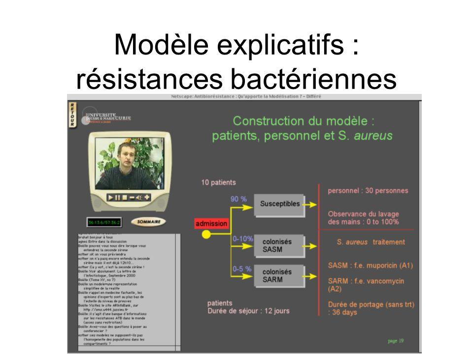 Modèle explicatifs : résistances bactériennes