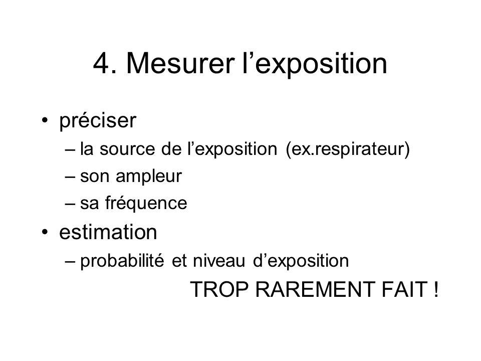 4. Mesurer lexposition préciser –la source de lexposition (ex.respirateur) –son ampleur –sa fréquence estimation –probabilité et niveau dexposition TR