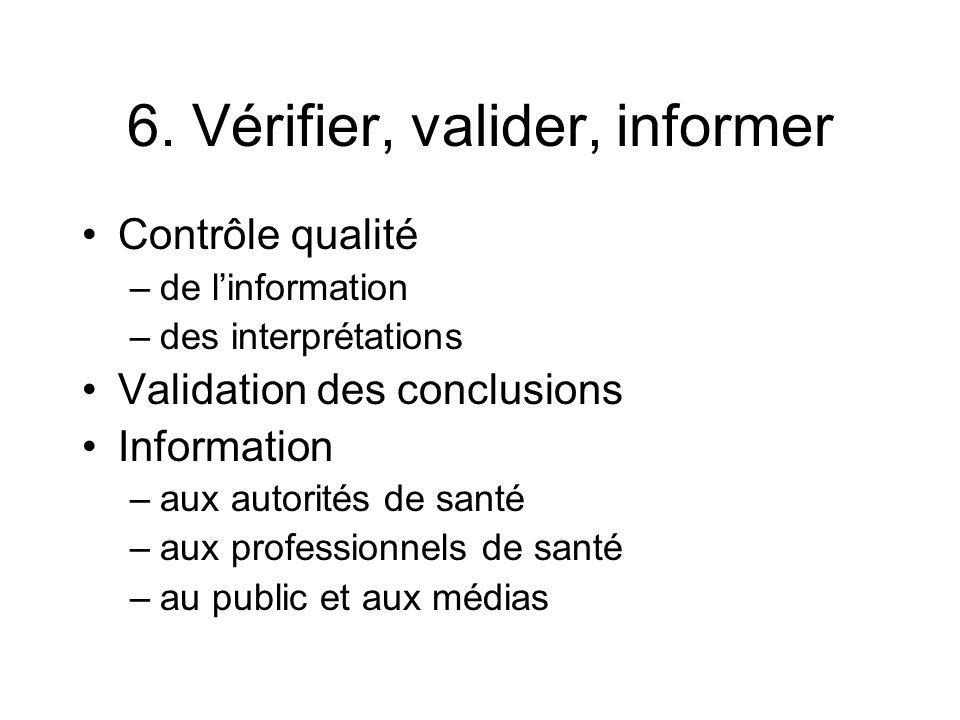 6. Vérifier, valider, informer Contrôle qualité –de linformation –des interprétations Validation des conclusions Information –aux autorités de santé –