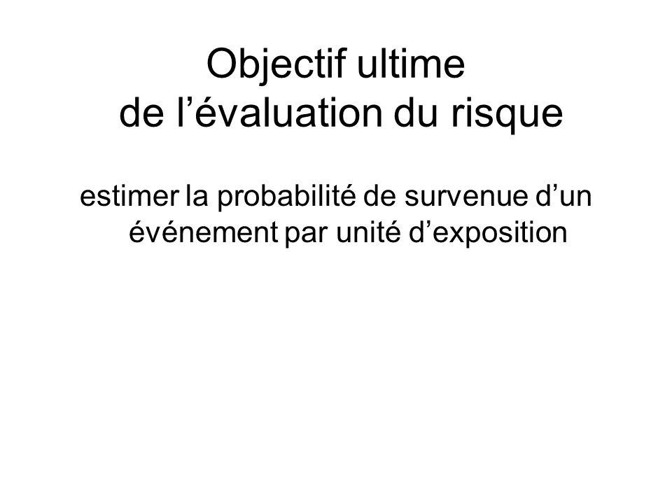 Objectif ultime de lévaluation du risque estimer la probabilité de survenue dun événement par unité dexposition