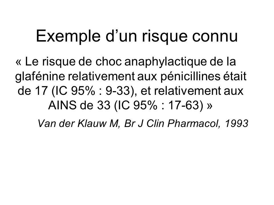 « Le risque de choc anaphylactique de la glafénine relativement aux pénicillines était de 17 (IC 95% : 9-33), et relativement aux AINS de 33 (IC 95% : 17-63) » Van der Klauw M, Br J Clin Pharmacol, 1993 Exemple dun risque connu