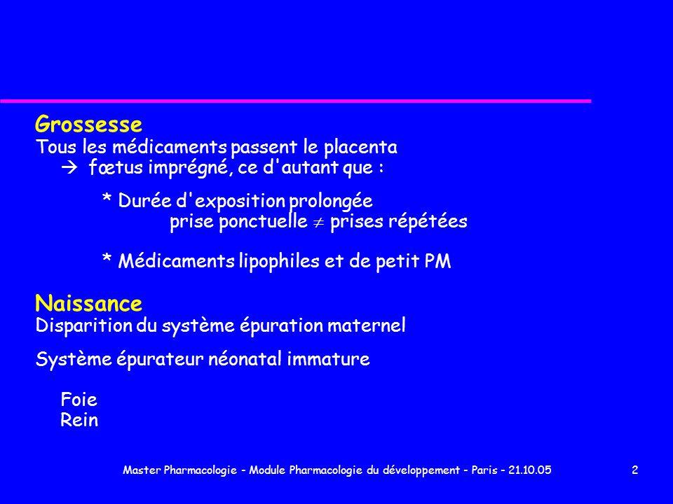 Master Pharmacologie - Module Pharmacologie du développement - Paris - 21.10.052 Grossesse Tous les médicaments passent le placenta fœtus imprégné, ce
