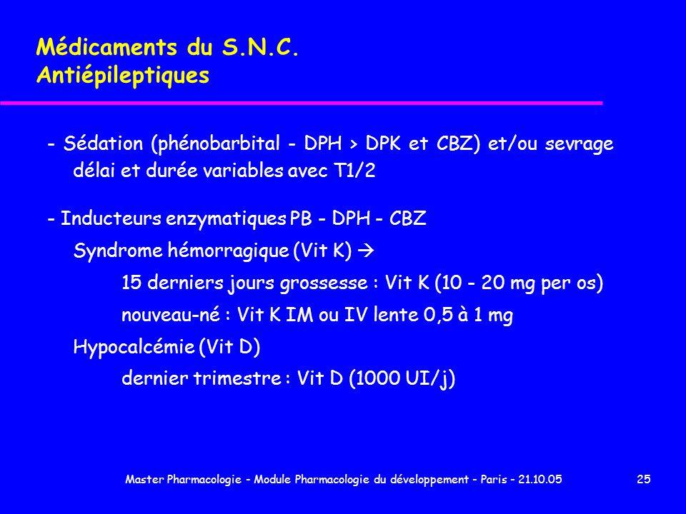 Master Pharmacologie - Module Pharmacologie du développement - Paris - 21.10.0525 Médicaments du S.N.C. Antiépileptiques - Sédation (phénobarbital - D