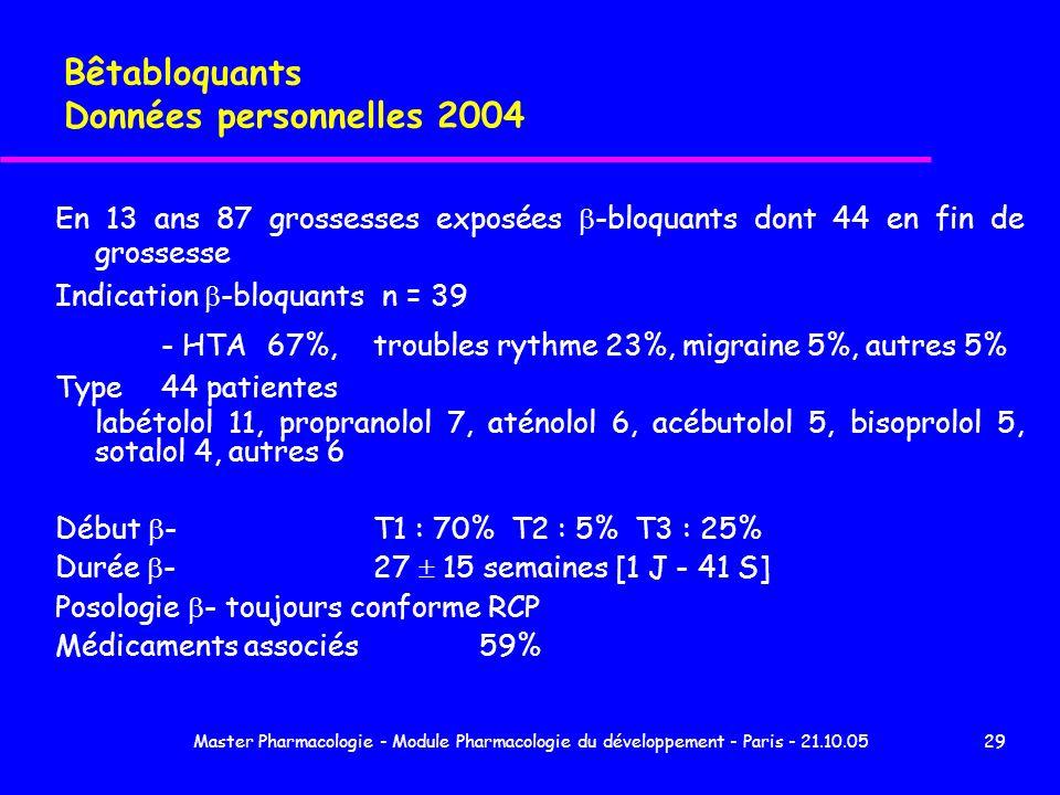 Master Pharmacologie - Module Pharmacologie du développement - Paris - 21.10.0529 Bêtabloquants Données personnelles 2004 En 13 ans 87 grossesses expo