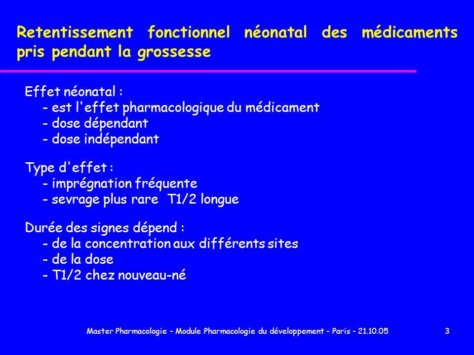 Master Pharmacologie - Module Pharmacologie du développement - Paris - 21.10.0514 Données personnelles 2004 Manifestations cliniques Sevrage BZD délai survenuemédiane 2 j [1-24] oxazépam (9%) vs autres BZD (23%) p=0,43 arrêt BZD avant (0) vs à l accouchement (23%) p= 0,33