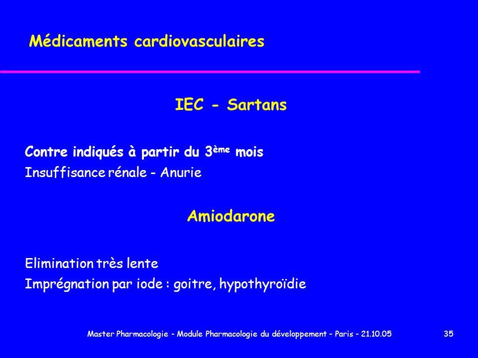 Master Pharmacologie - Module Pharmacologie du développement - Paris - 21.10.0535 Médicaments cardiovasculaires IEC - Sartans Contre indiqués à partir