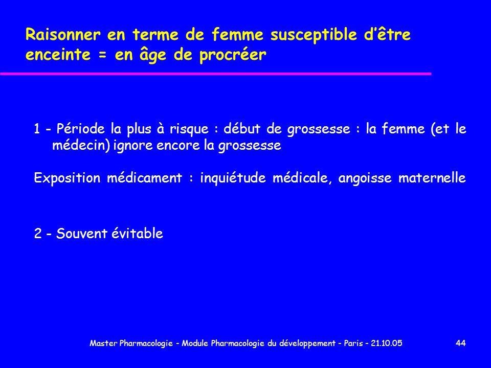 Master Pharmacologie - Module Pharmacologie du développement - Paris - 21.10.0544 Raisonner en terme de femme susceptible dêtre enceinte = en âge de p
