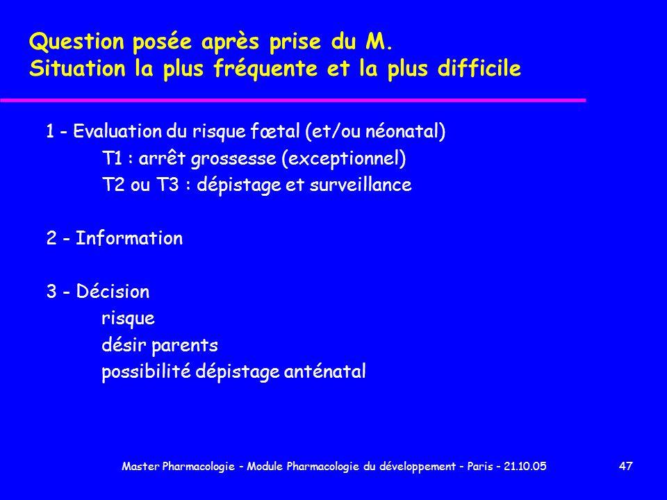 Master Pharmacologie - Module Pharmacologie du développement - Paris - 21.10.0547 Question posée après prise du M. Situation la plus fréquente et la p