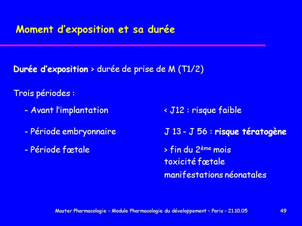 Master Pharmacologie - Module Pharmacologie du développement - Paris - 21.10.0549 Moment dexposition et sa durée Durée dexposition > durée de prise de