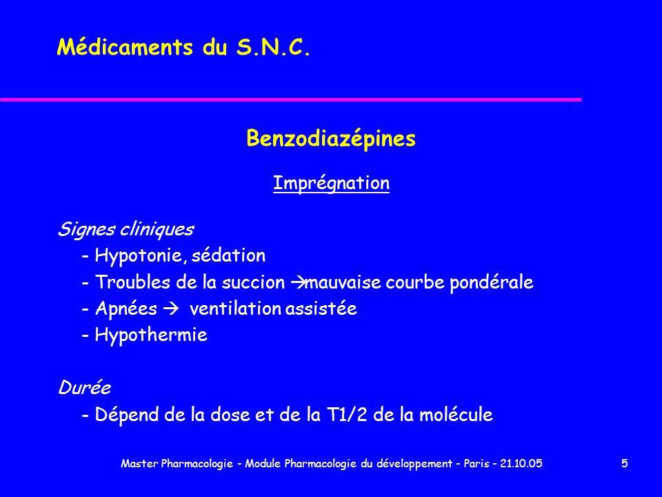 Master Pharmacologie - Module Pharmacologie du développement - Paris - 21.10.056 Benzodiazépines u Elimination lente et/ou métabolites actifs 2 à 3 semaines T1/2 2 à 3 jours 150 h nouveau-né ClorazepateTranxène nordazépam ChlordiazepoxideLibrium DiazépamValium oxazépam (Séresta ) BrazépamLysanxia T1/2 = 22 h ClobazamUrbanyl métabolites Clonazépate Rivotril actifs etc...
