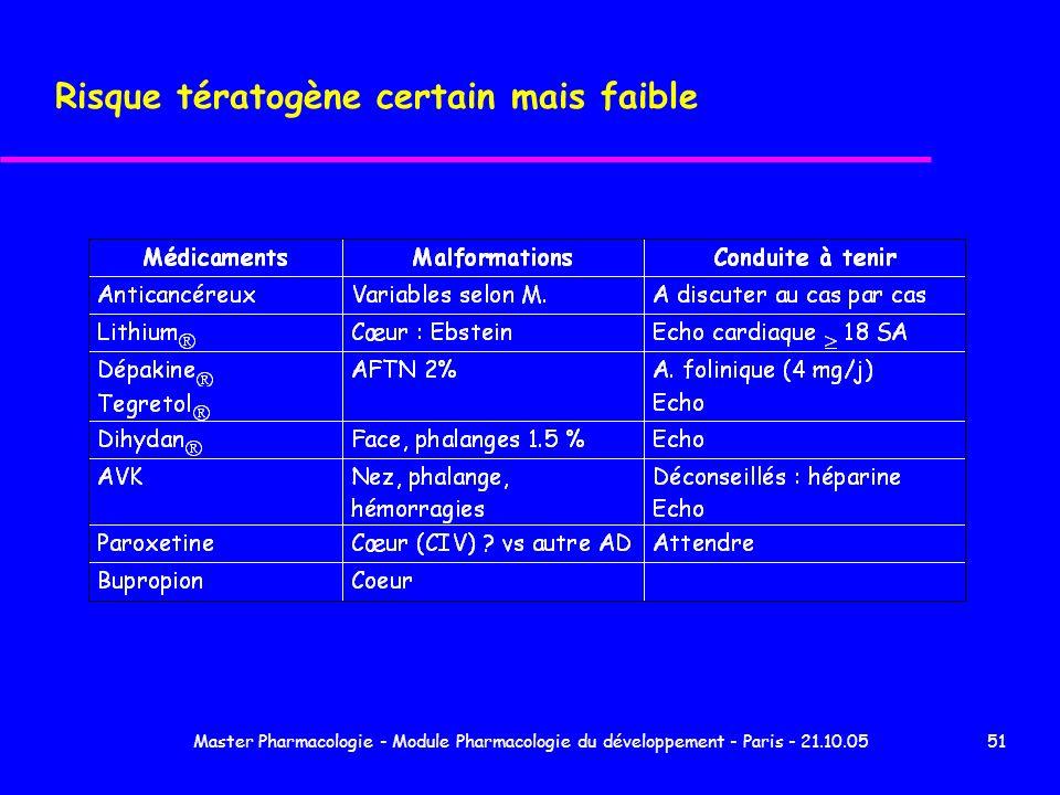 Master Pharmacologie - Module Pharmacologie du développement - Paris - 21.10.0551 Risque tératogène certain mais faible