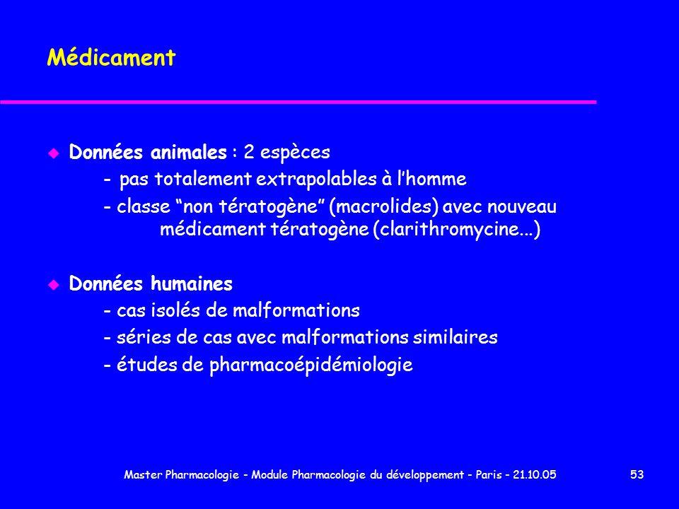 Master Pharmacologie - Module Pharmacologie du développement - Paris - 21.10.0553 Médicament u Données animales : 2 espèces - pas totalement extrapola