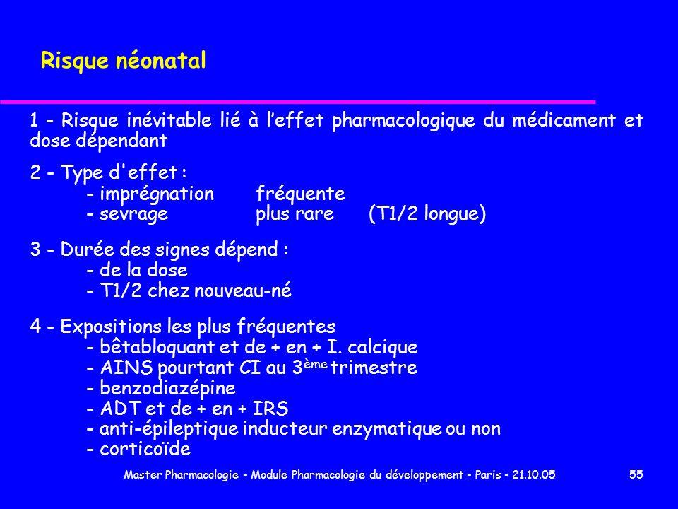 Master Pharmacologie - Module Pharmacologie du développement - Paris - 21.10.0555 1 - Risque inévitable lié à leffet pharmacologique du médicament et