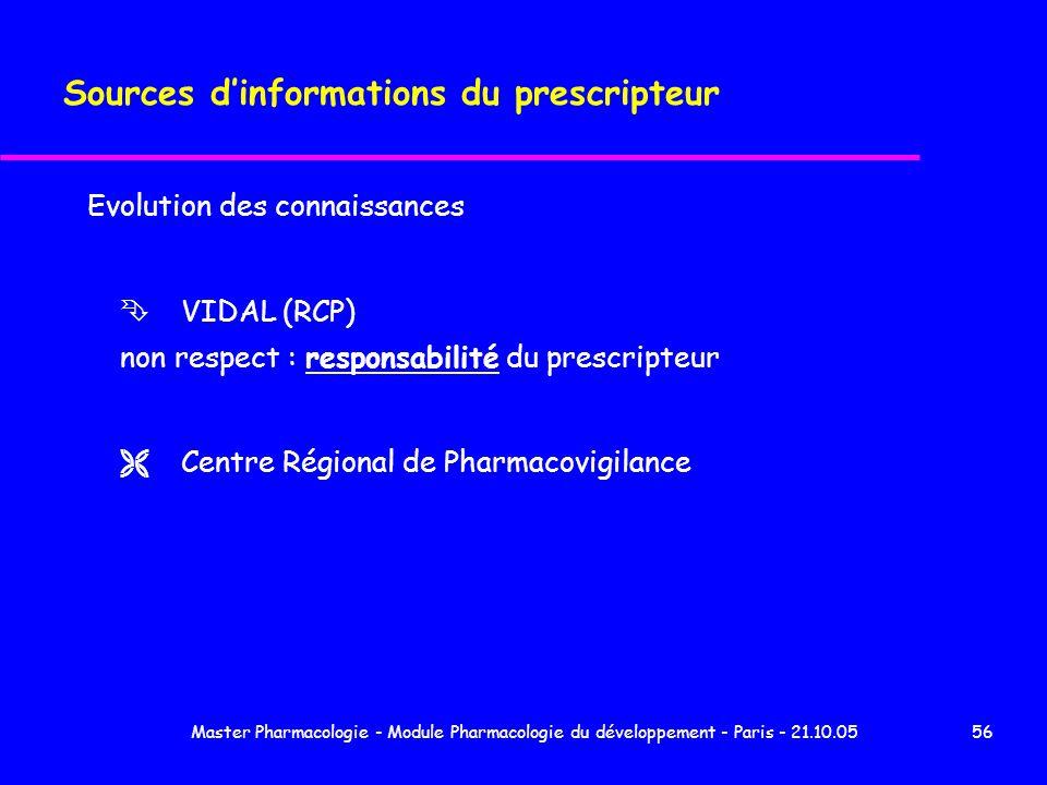 Master Pharmacologie - Module Pharmacologie du développement - Paris - 21.10.0556 Evolution des connaissances Ê VIDAL (RCP) non respect : responsabili
