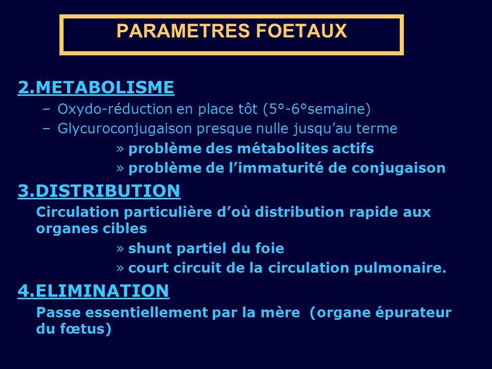 PARAMETRES FOETAUX 2.METABOLISME –Oxydo-réduction en place tôt (5°-6°semaine) –Glycuroconjugaison presque nulle jusquau terme »problème des métabolite