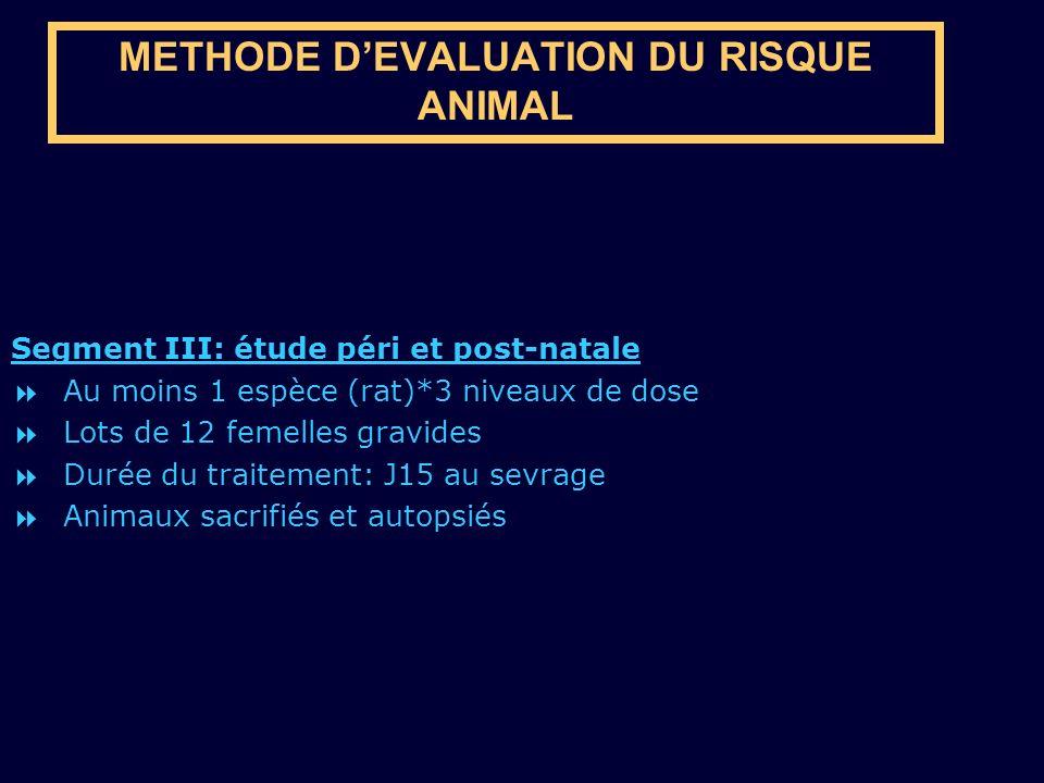 METHODE DEVALUATION DU RISQUE ANIMAL Segment III: étude péri et post-natale Au moins 1 espèce (rat)*3 niveaux de dose Lots de 12 femelles gravides Dur