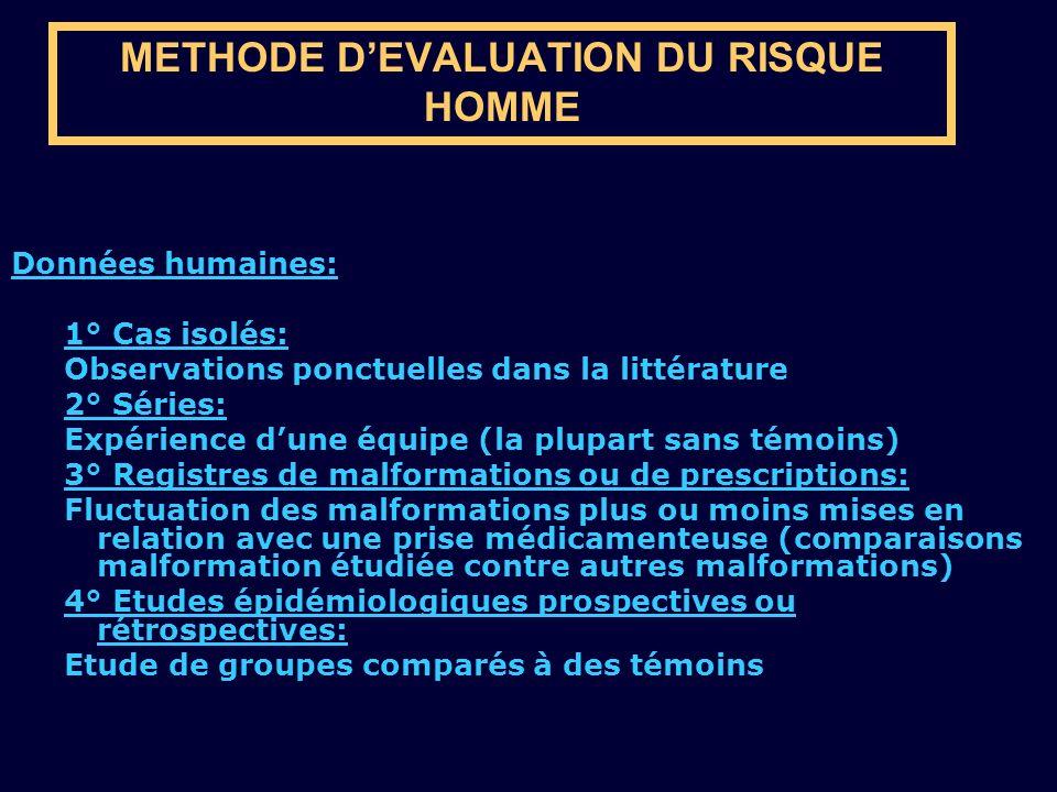METHODE DEVALUATION DU RISQUE HOMME Données humaines: 1° Cas isolés: Observations ponctuelles dans la littérature 2° Séries: Expérience dune équipe (l