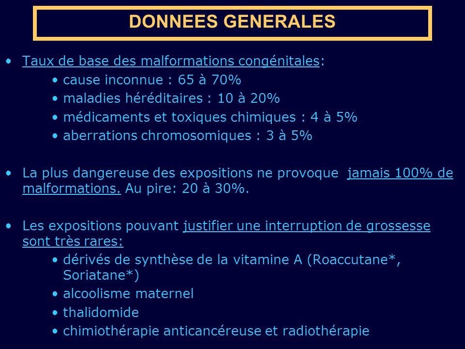 DONNEES GENERALES Taux de base des malformations congénitales: cause inconnue : 65 à 70% maladies héréditaires : 10 à 20% médicaments et toxiques chim