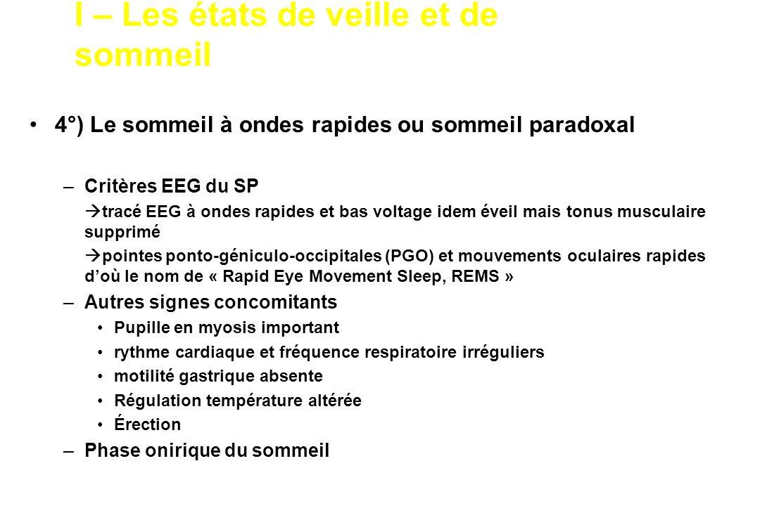 4°) Le sommeil à ondes rapides ou sommeil paradoxal –Critères EEG du SP tracé EEG à ondes rapides et bas voltage idem éveil mais tonus musculaire supp