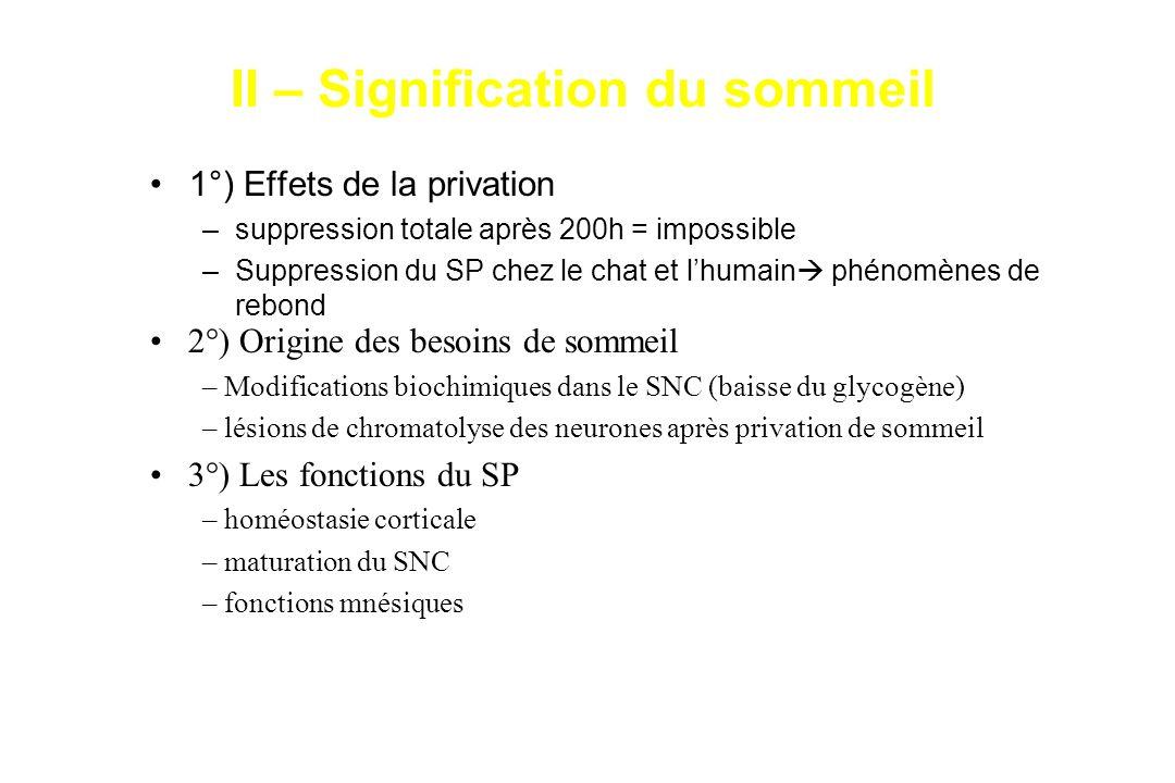 II – Signification du sommeil 1°) Effets de la privation –suppression totale après 200h = impossible –Suppression du SP chez le chat et lhumain phénom