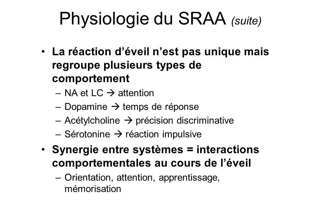 La réaction déveil nest pas unique mais regroupe plusieurs types de comportement –NA et LC attention –Dopamine temps de réponse –Acétylcholine précisi