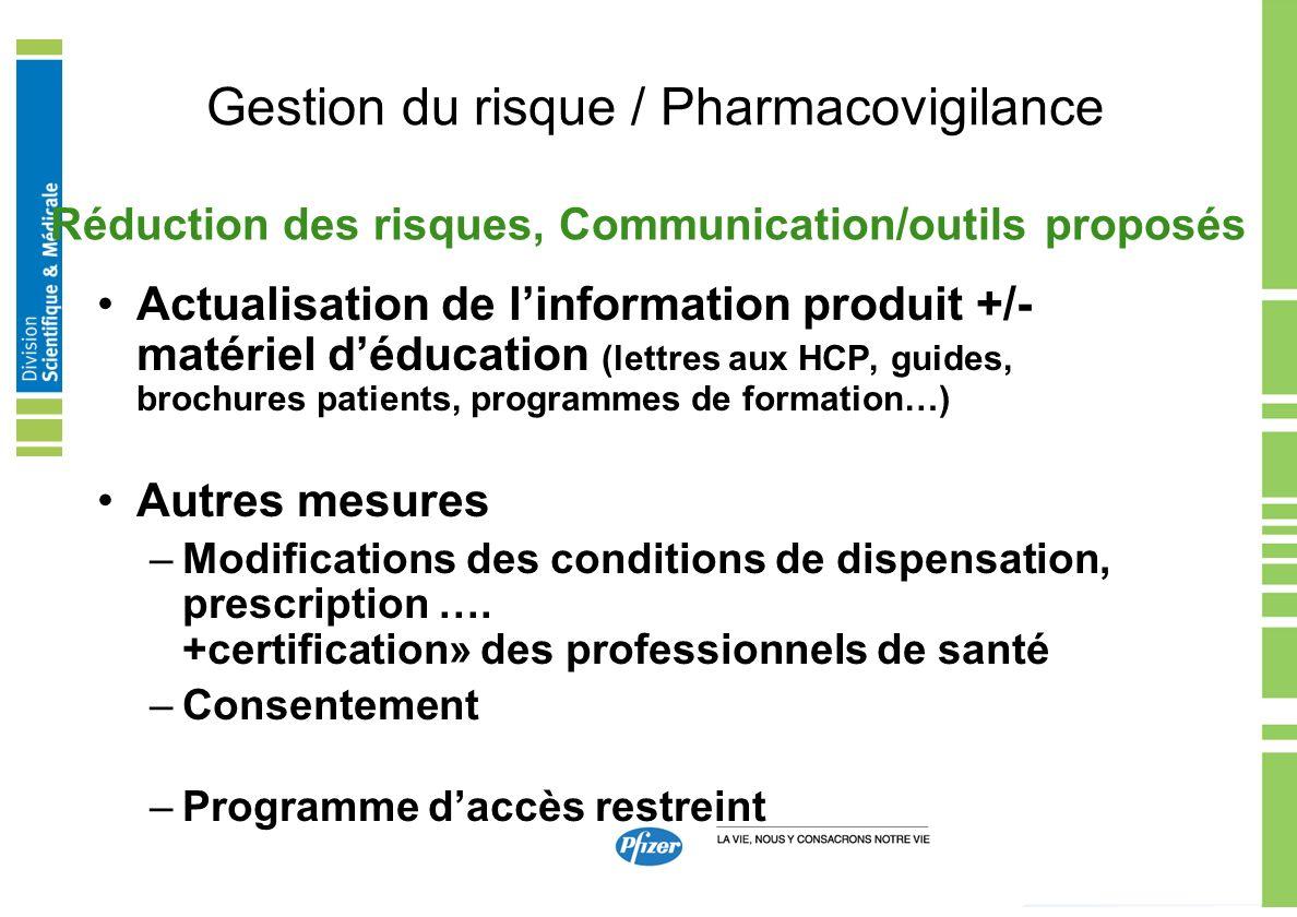 Gestion du risque / Pharmacovigilance Actualisation de linformation produit +/- matériel déducation (lettres aux HCP, guides, brochures patients, prog