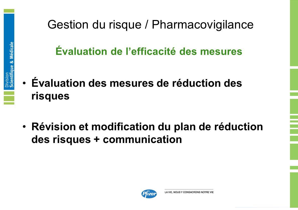 Gestion du risque / Pharmacovigilance Évaluation des mesures de réduction des risques Révision et modification du plan de réduction des risques + comm