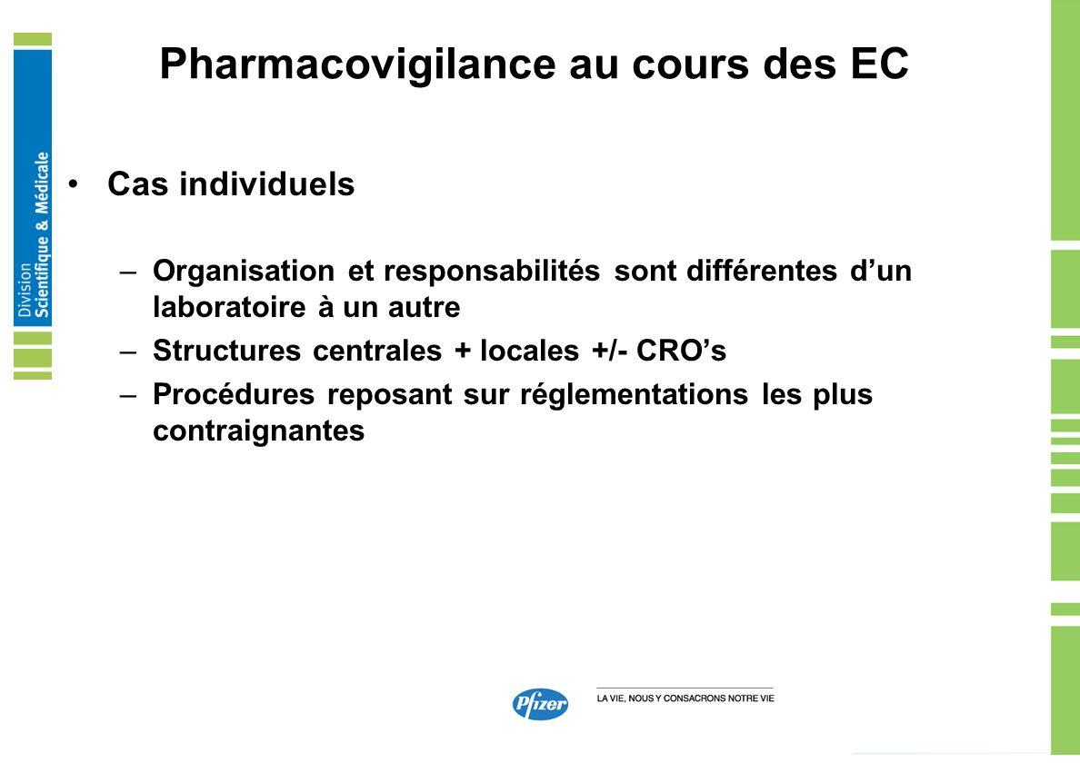 Pharmacovigilance au cours des EC Cas individuels –Organisation et responsabilités sont différentes dun laboratoire à un autre –Structures centrales +