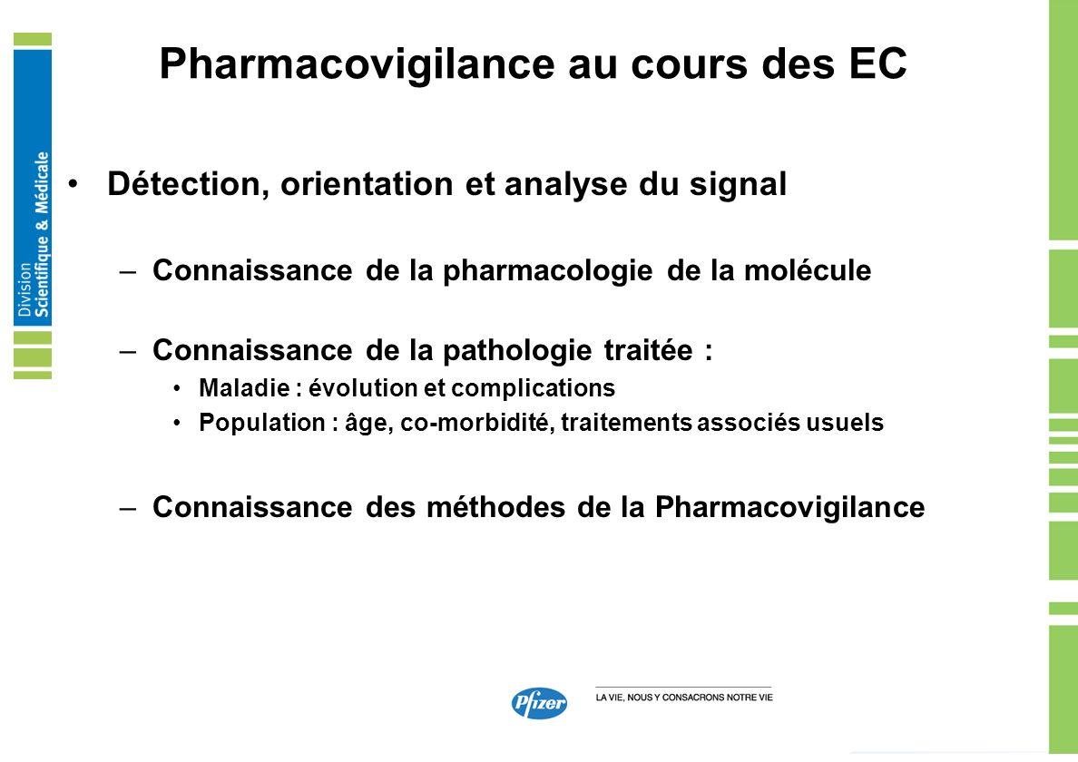 Pharmacovigilance au cours des EC Détection, orientation et analyse du signal –Connaissance de la pharmacologie de la molécule –Connaissance de la pat