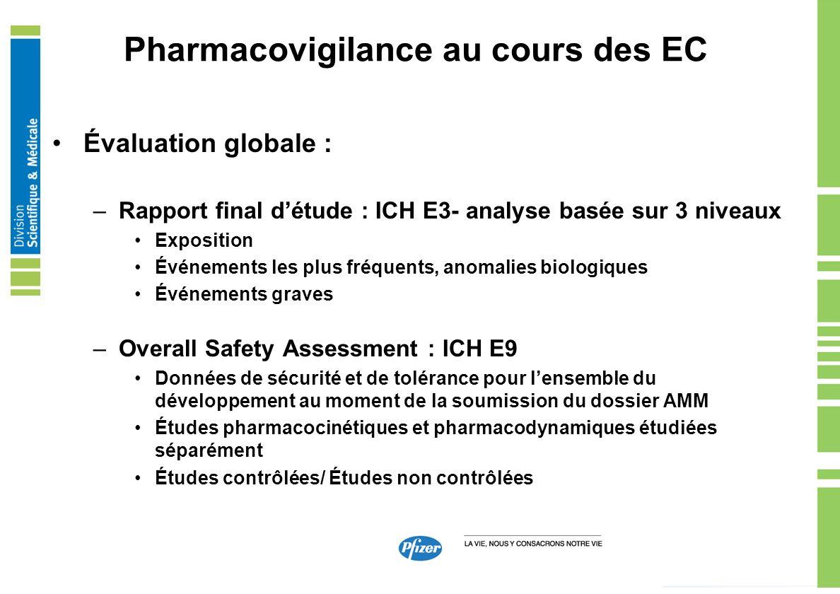 Pharmacovigilance au cours des EC Évaluation globale : –Rapport final détude : ICH E3- analyse basée sur 3 niveaux Exposition Événements les plus fréq