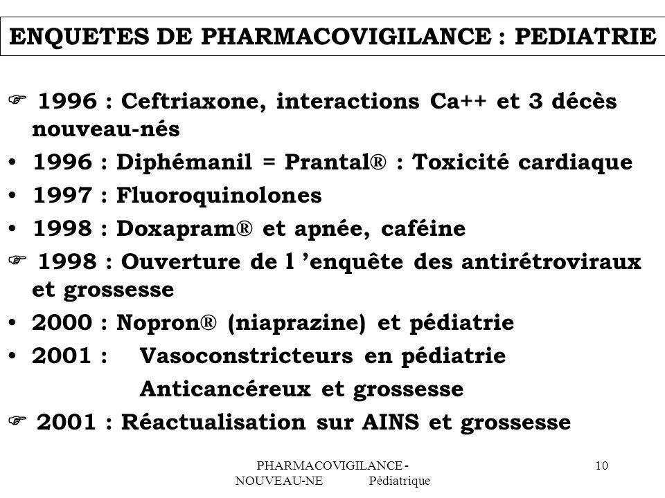 PHARMACOVIGILANCE - NOUVEAU-NE Pédiatrique 10 ENQUETES DE PHARMACOVIGILANCE : PEDIATRIE 1996 : Ceftriaxone, interactions Ca++ et 3 décès nouveau-nés 1