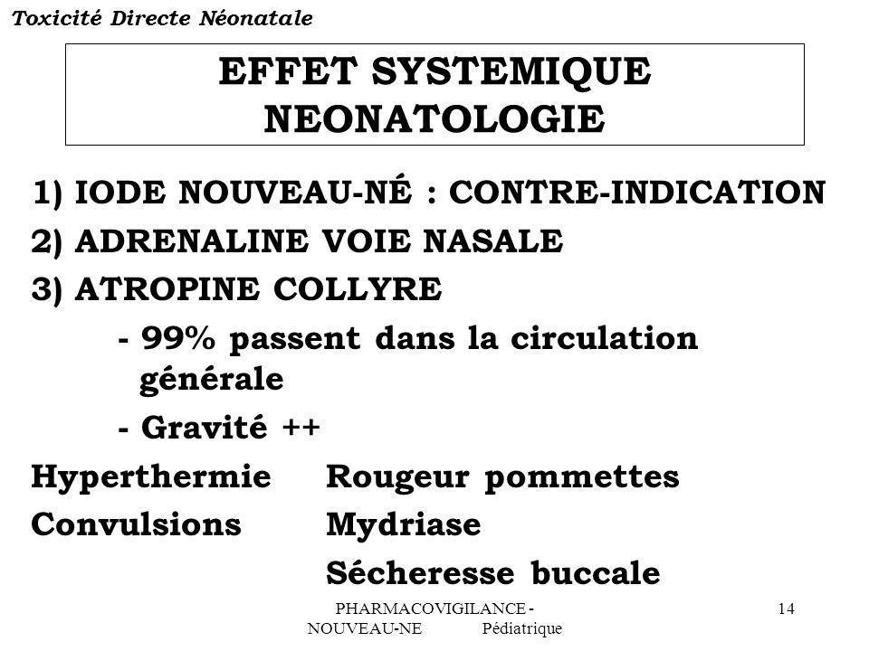 PHARMACOVIGILANCE - NOUVEAU-NE Pédiatrique 14 EFFET SYSTEMIQUE NEONATOLOGIE 1) IODE NOUVEAU-NÉ : CONTRE-INDICATION 2) ADRENALINE VOIE NASALE 3) ATROPI