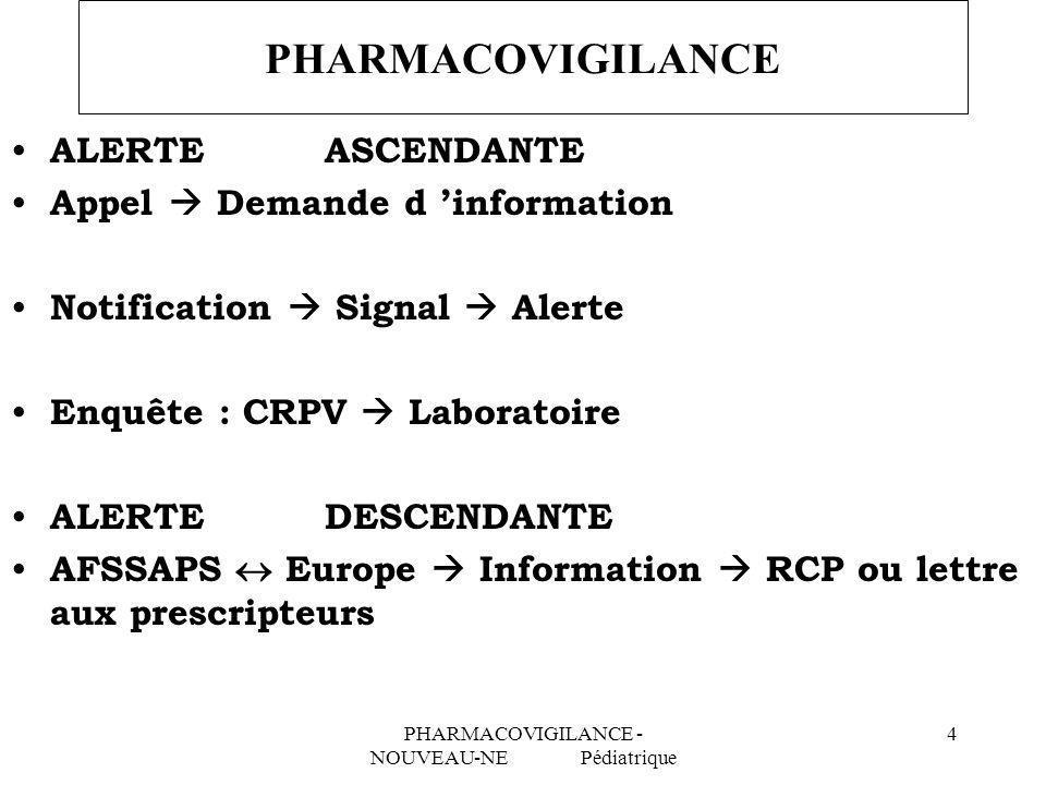 PHARMACOVIGILANCE - NOUVEAU-NE Pédiatrique 5 SIGNAL OBSERVATION CHRONOLOGIE ET SEMEIOLOGIE TRES EN FAVEUR DU MEDICAMENT INFORMATION ABSENTE OU INSUFFISANTE DU RCP CRITERES FORTS DE L OBSERVATION