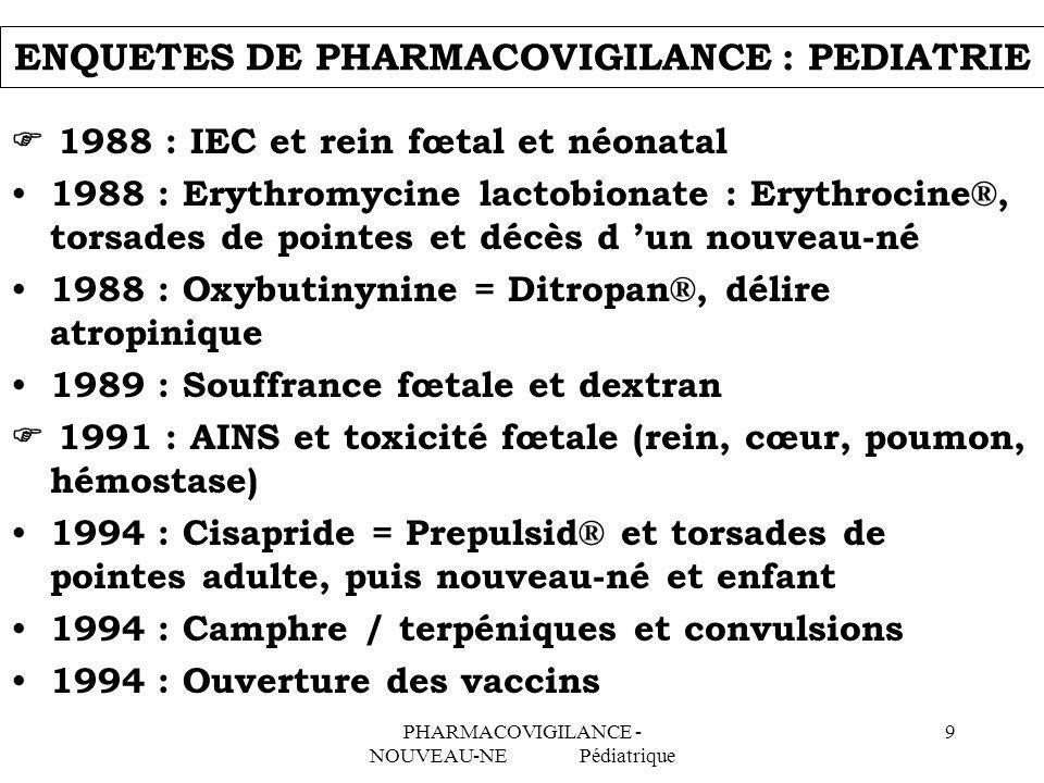 PHARMACOVIGILANCE - NOUVEAU-NE Pédiatrique 10 ENQUETES DE PHARMACOVIGILANCE : PEDIATRIE 1996 : Ceftriaxone, interactions Ca++ et 3 décès nouveau-nés 1996 : Diphémanil = Prantal® : Toxicité cardiaque 1997 : Fluoroquinolones 1998 : Doxapram® et apnée, caféine 1998 : Ouverture de l enquête des antirétroviraux et grossesse 2000 : Nopron® (niaprazine) et pédiatrie 2001 :Vasoconstricteurs en pédiatrie Anticancéreux et grossesse 2001 : Réactualisation sur AINS et grossesse