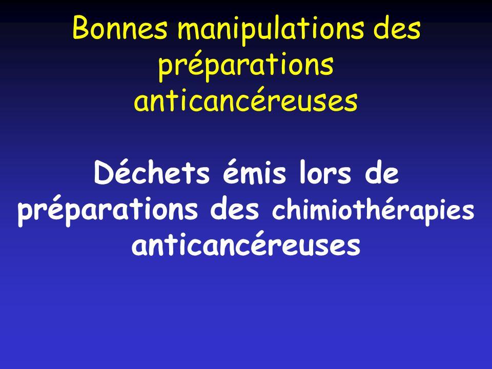 Bonnes manipulations des préparations anticancéreuses Déchets émis lors de préparations des chimiothérapies anticancéreuses