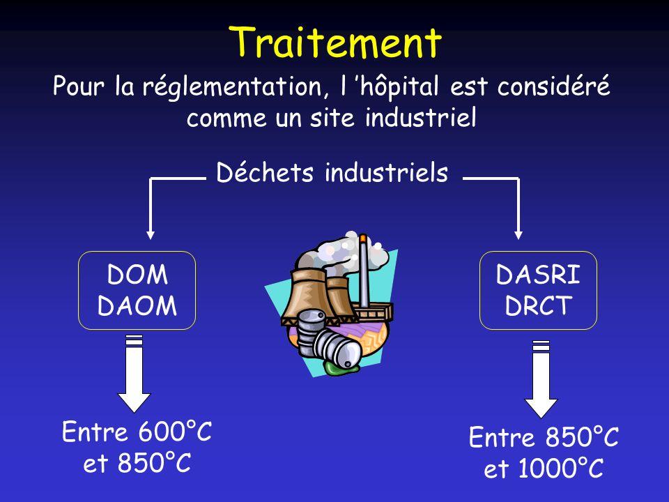 Traitement Pour la réglementation, l hôpital est considéré comme un site industriel Déchets industriels DASRI DRCT DOM DAOM Entre 600°C et 850°C Entre