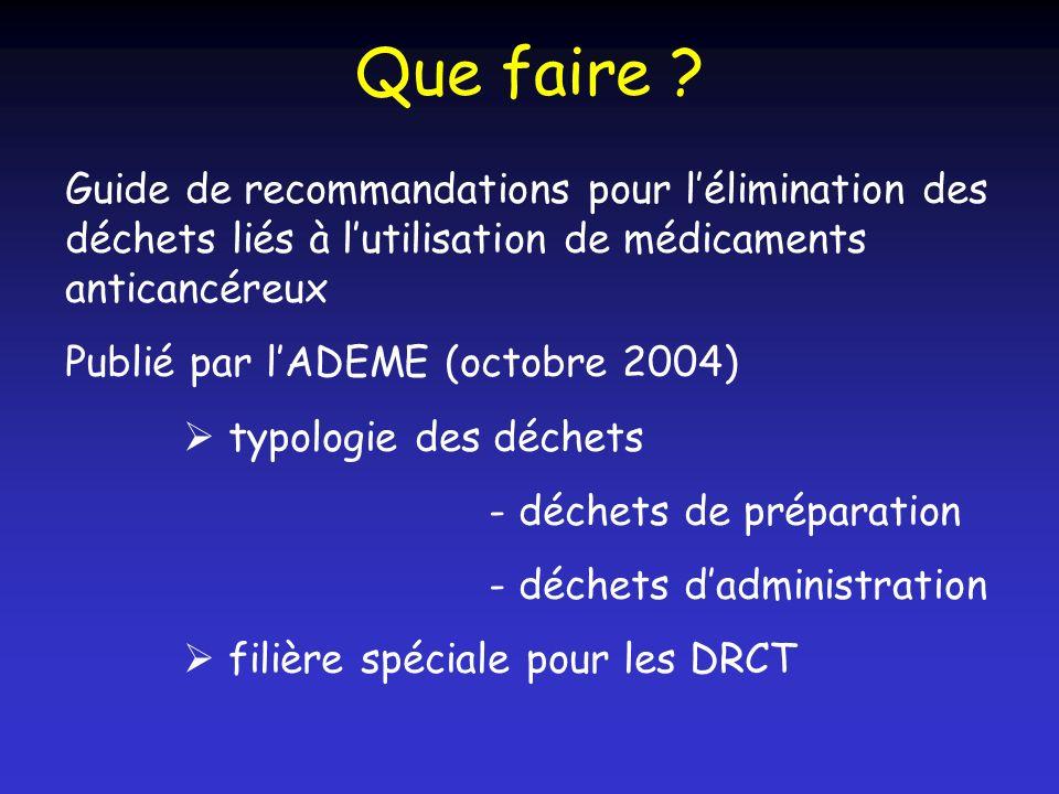 Que faire ? Guide de recommandations pour lélimination des déchets liés à lutilisation de médicaments anticancéreux Publié par lADEME (octobre 2004) t